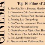 カイエ・デュ・シネマベストテン2018発表 今年はゴダールの『イメージの本』…ではなく謎の監督マンディコの『ワイルド・ボーイズ』
